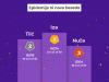 epidemija-ni-nova-beseda_zmagovalci